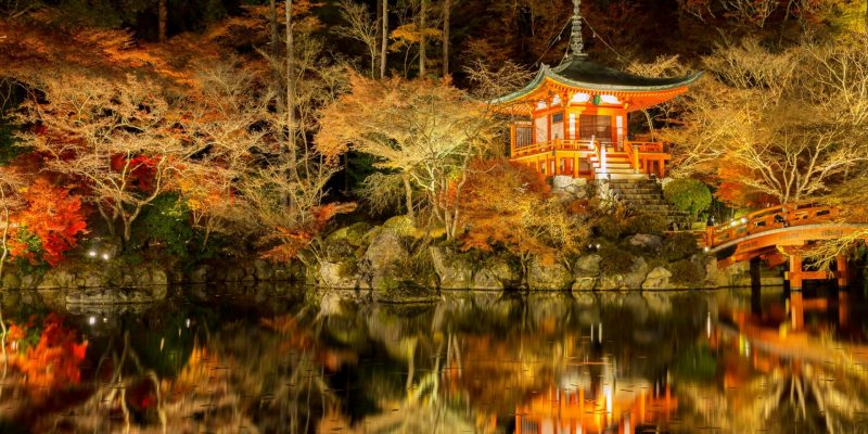 Daigoji templet, Kyoto